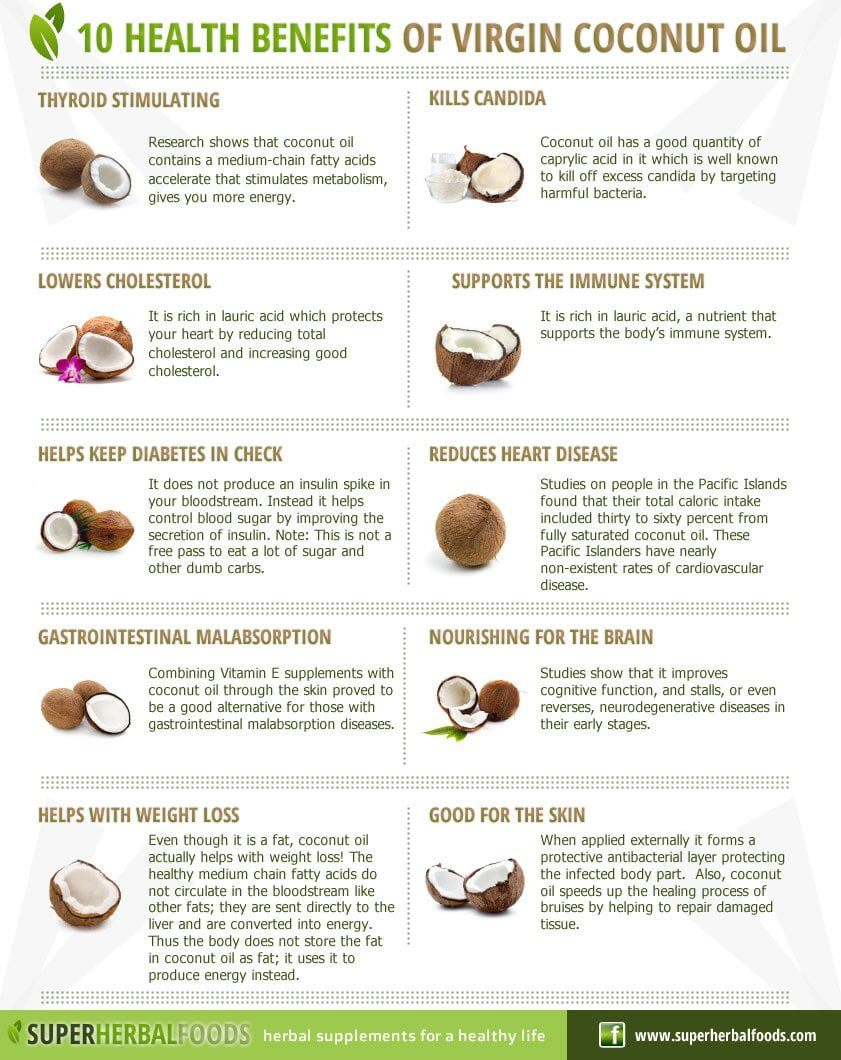 10 Health Benefits Of Virgin Coconut Oil Infographic