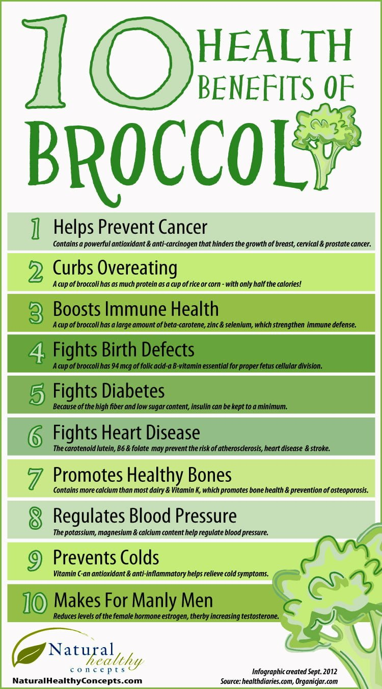 10-Health-Benefits-of-Broccoli-Infographic
