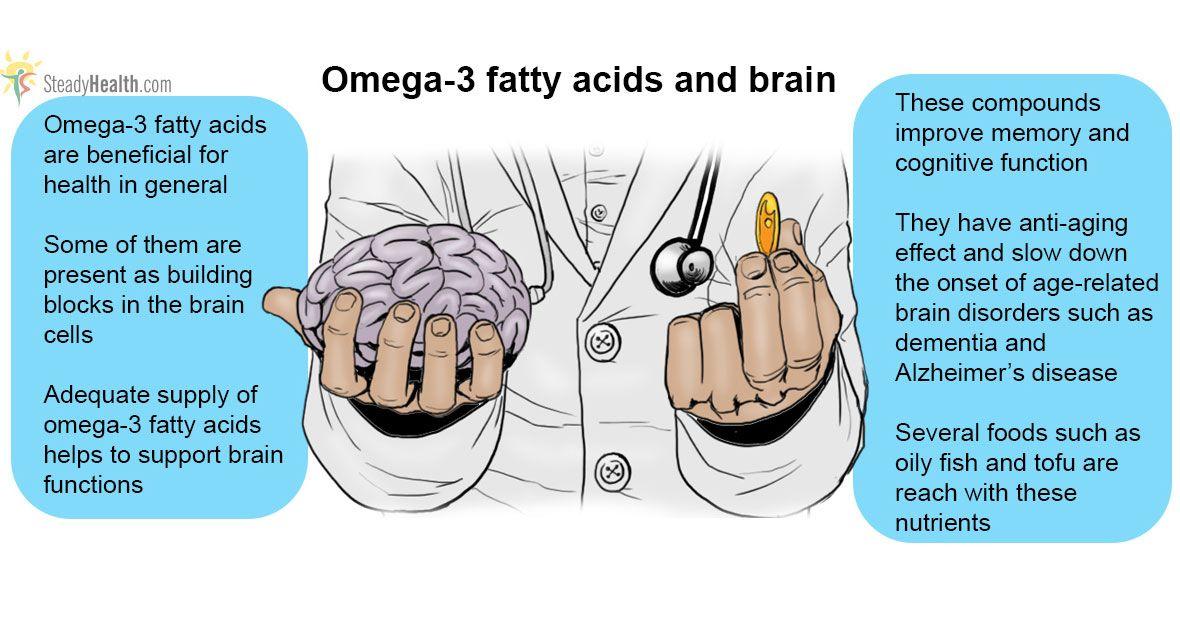 Omega 3 fatty acids and brain
