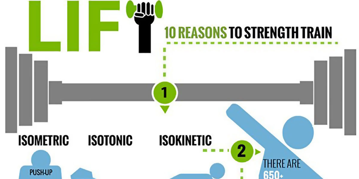 10 Reasons To Strength Train Infographic F