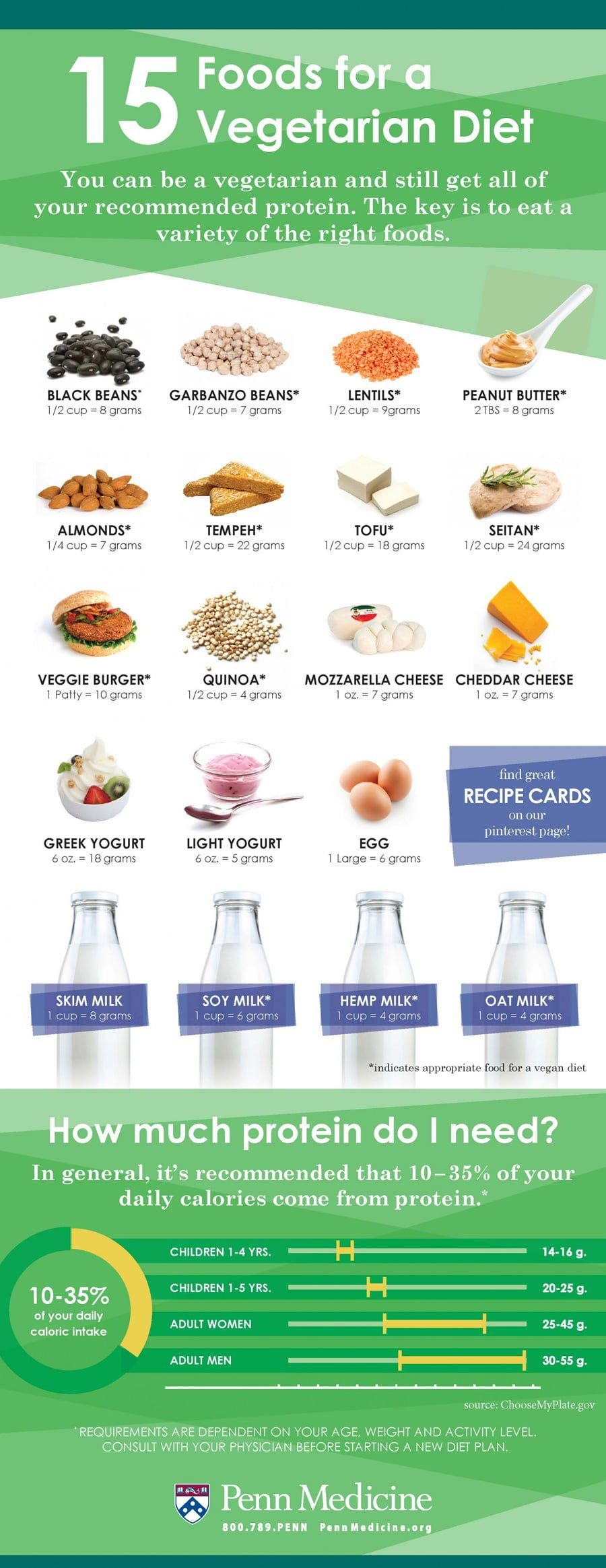 15 Foods For A Vegetarian Diet Infographic