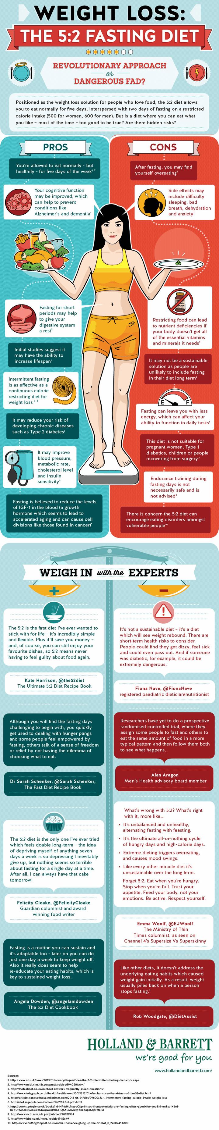 5 2 Intermittent Fasting Diet