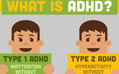 An Inside Look At Adhd Infographic1 F