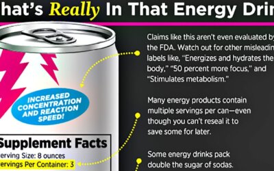 Are Energy Drinks Safe F