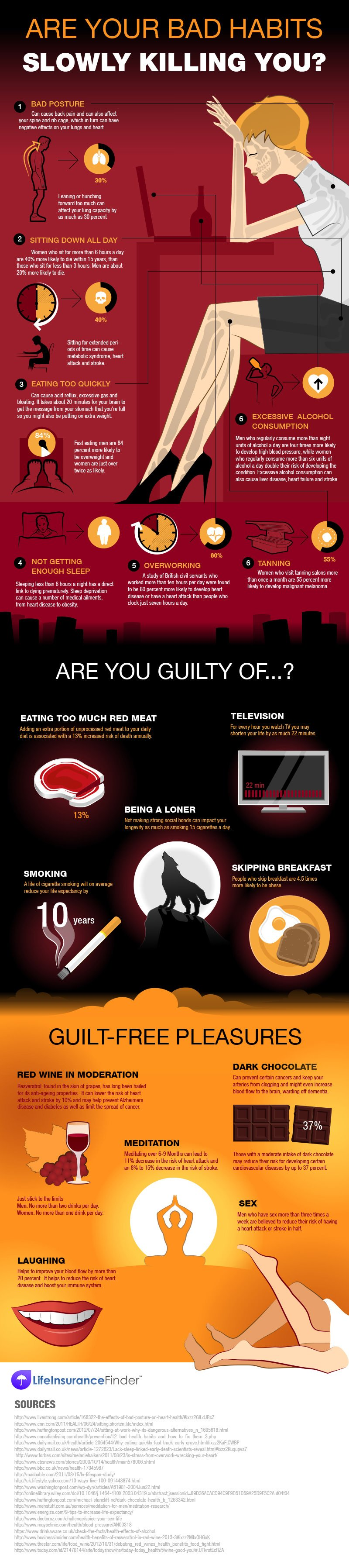 Are Your Bad Habits Slowly Killing You Infographic