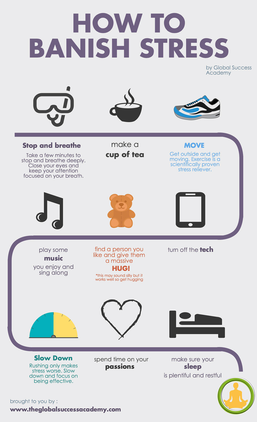Banish Stress Infographic