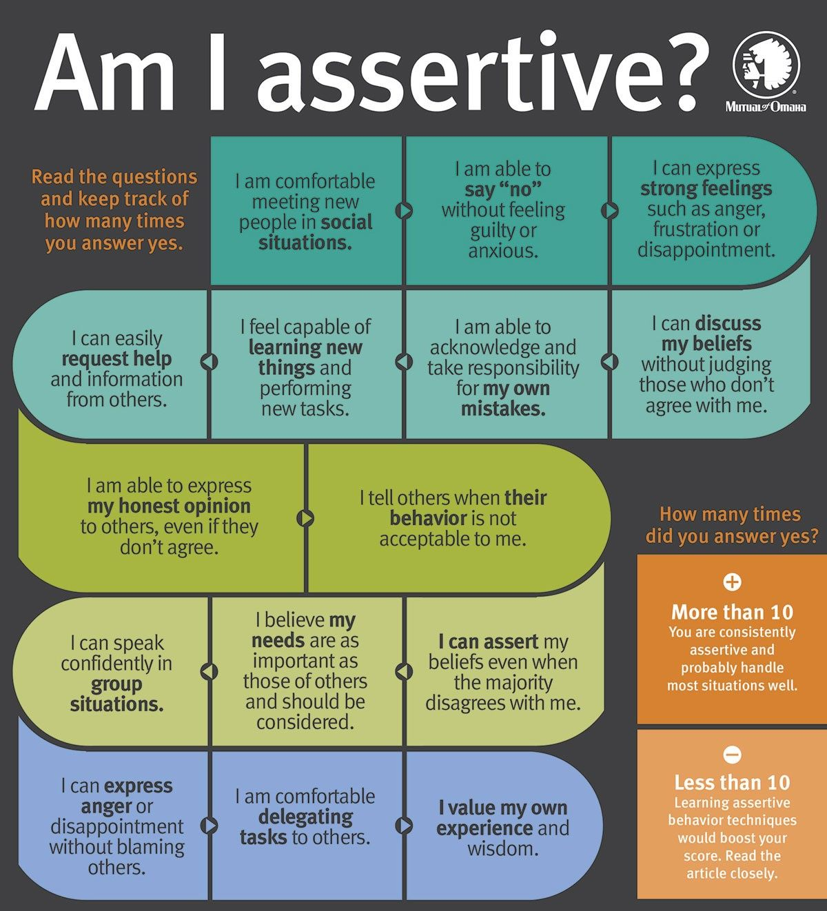 Be Assertive To Help Improve Intelligence