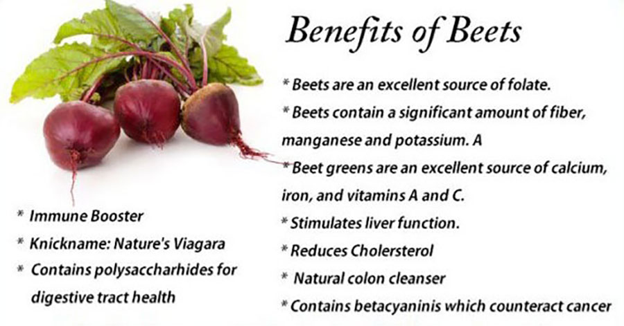 Beetroot and cholesterol