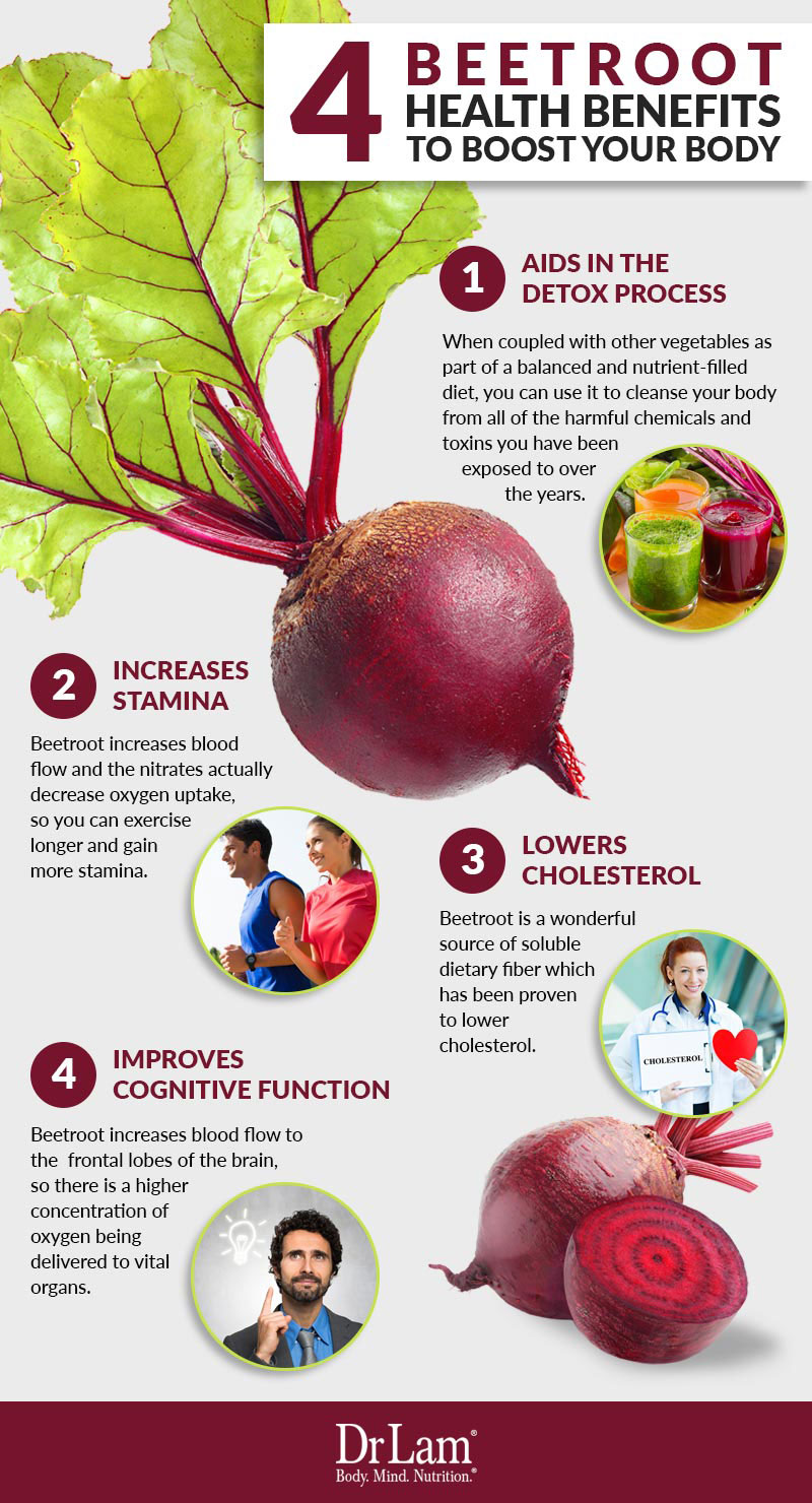 Beetroot And Dementia
