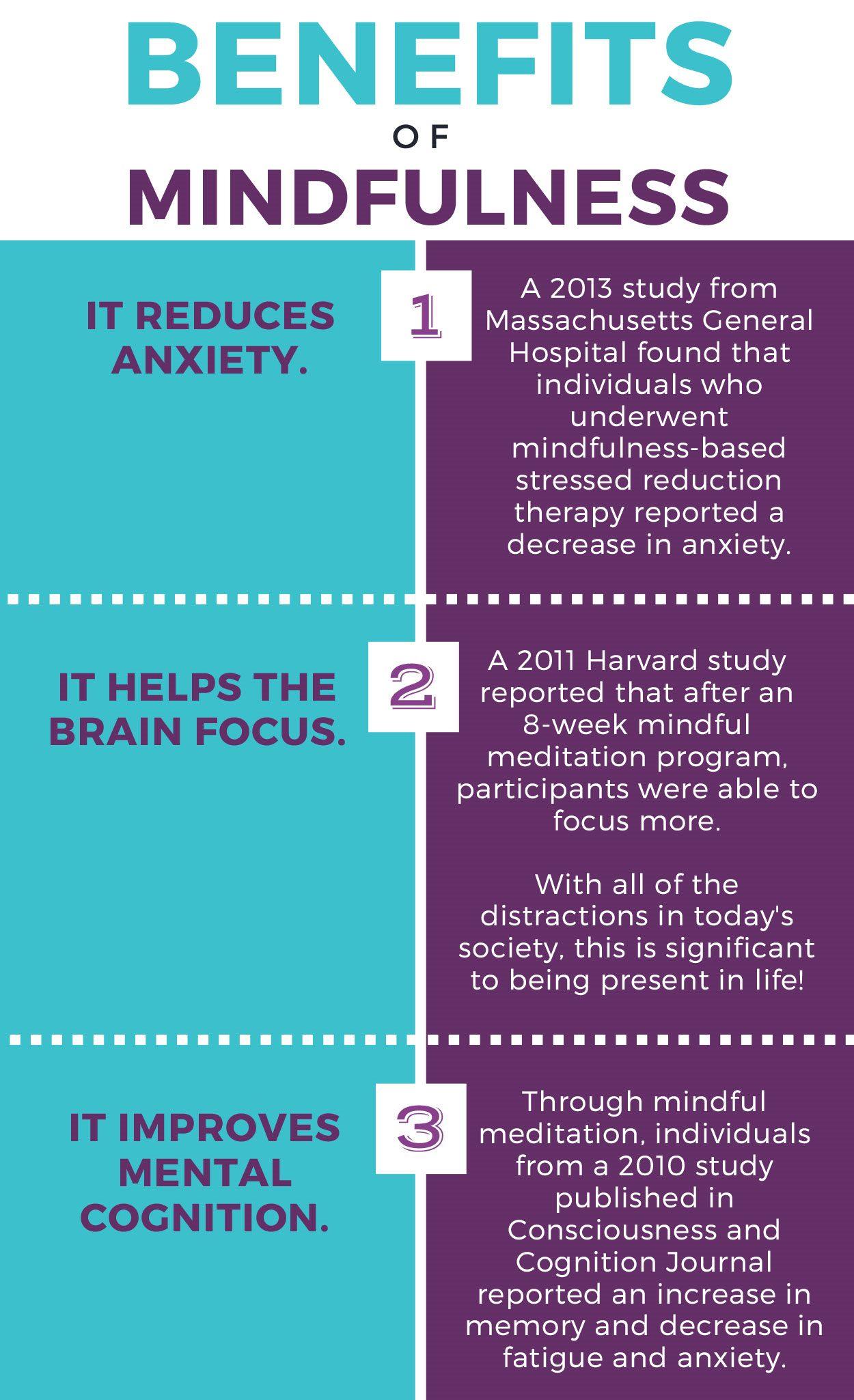 Benefits of Mindfullness Infographic