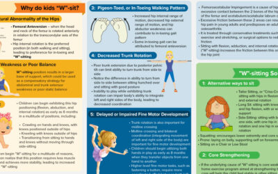 Benefits Of Pediatric Treatment