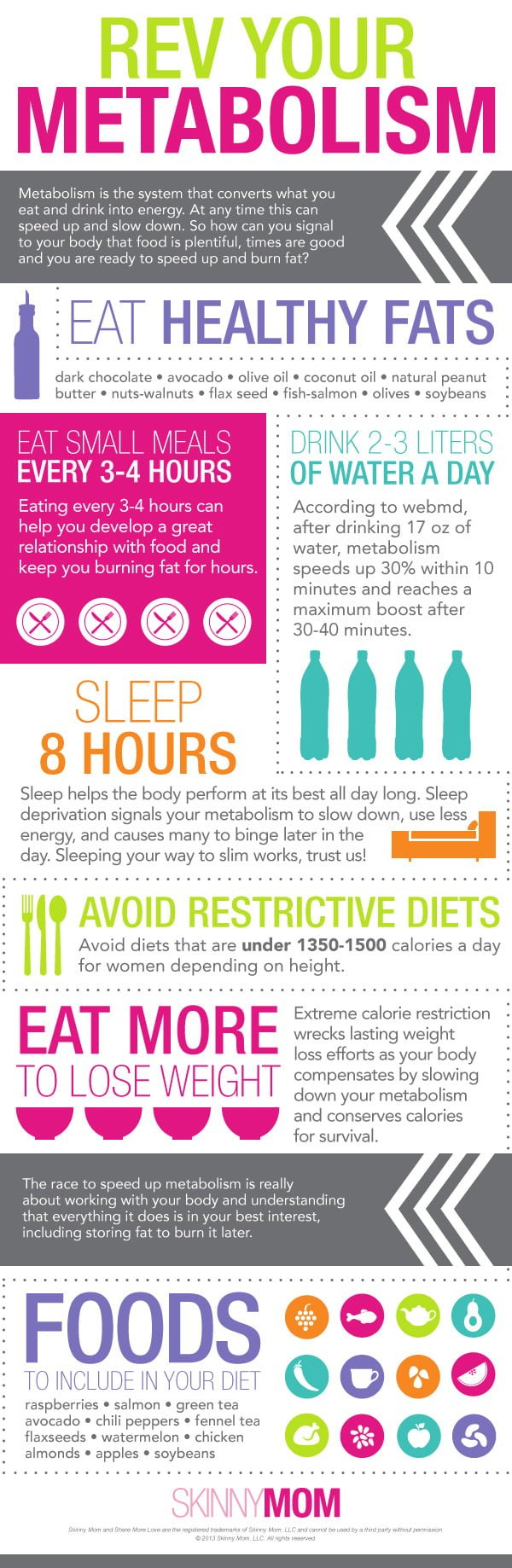 Boost Your Metabolism for Weight Loss Infographic
