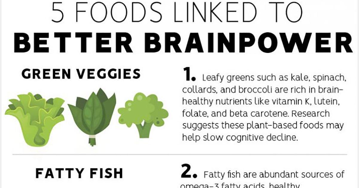 Brain Foods Infographic F