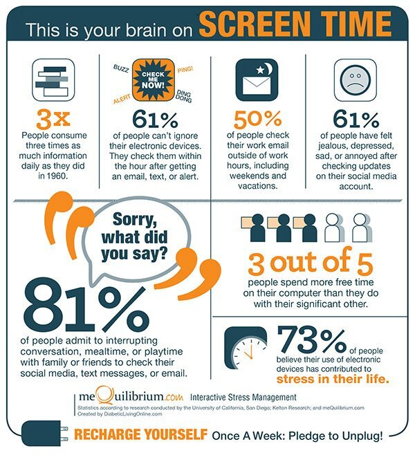 Brain on ScreenTime Infographic