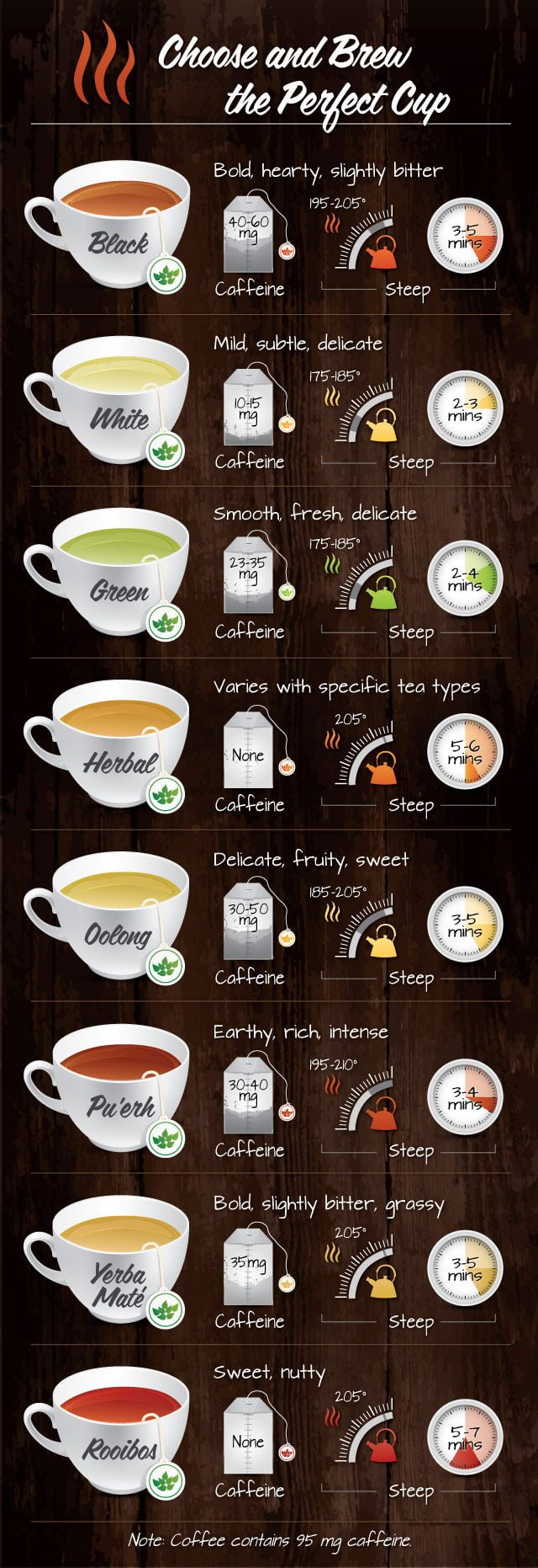Brew The Perfect Cup Of Tea Infographic