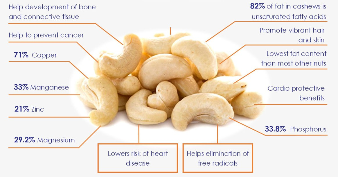 Cashews for the immune system