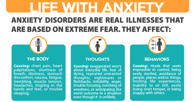 10 Of The Most Common Symptoms Of Anxiety | Page 2