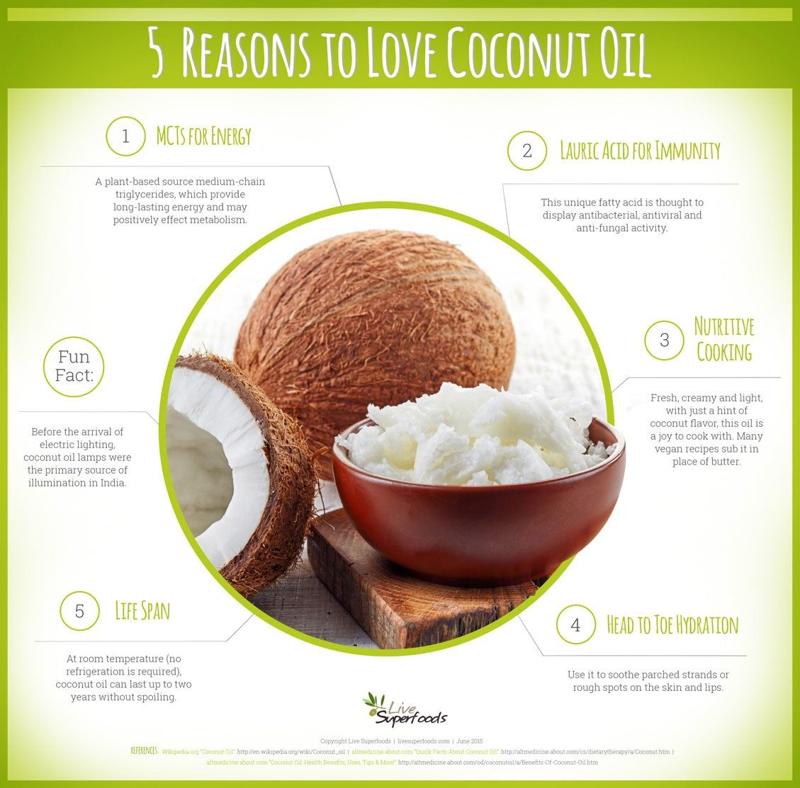 Coconut Is One Of The Best Foods To Help Boost Physical Energy