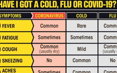 Coronavirus In Children Is Less Severe F