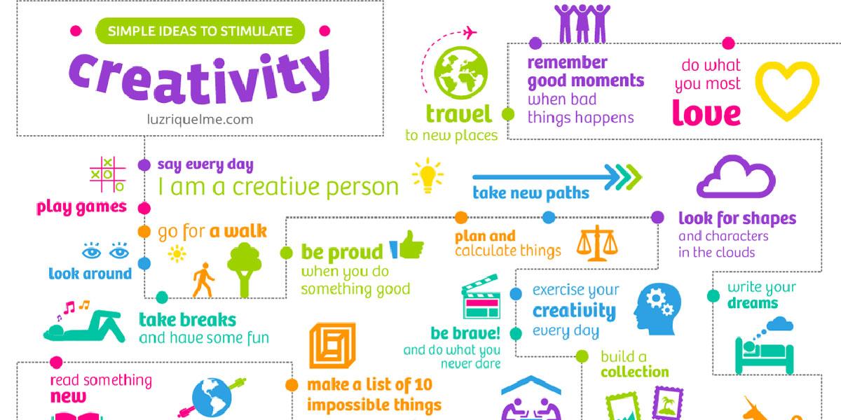 Creativity Boosts Happiness F