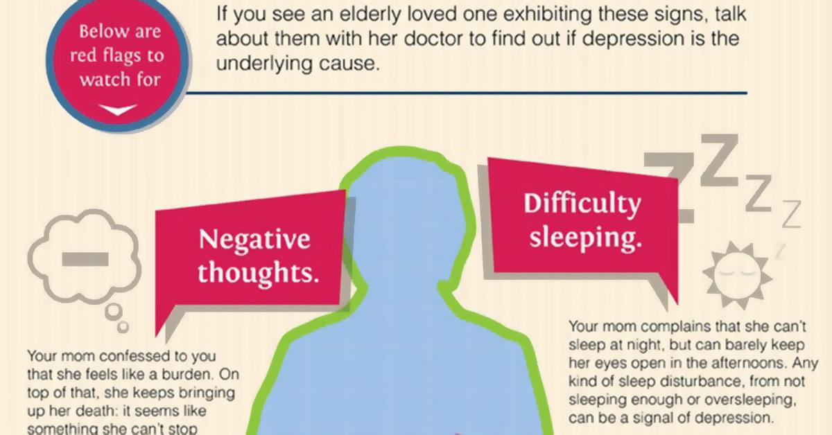 Depression Meds Place Elderly At Risk Of Severe Medical Conditions