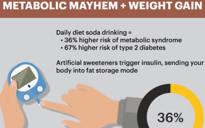 Low-Calorie Sweeteners Could Increase Risk Of Metabolic Syndrome