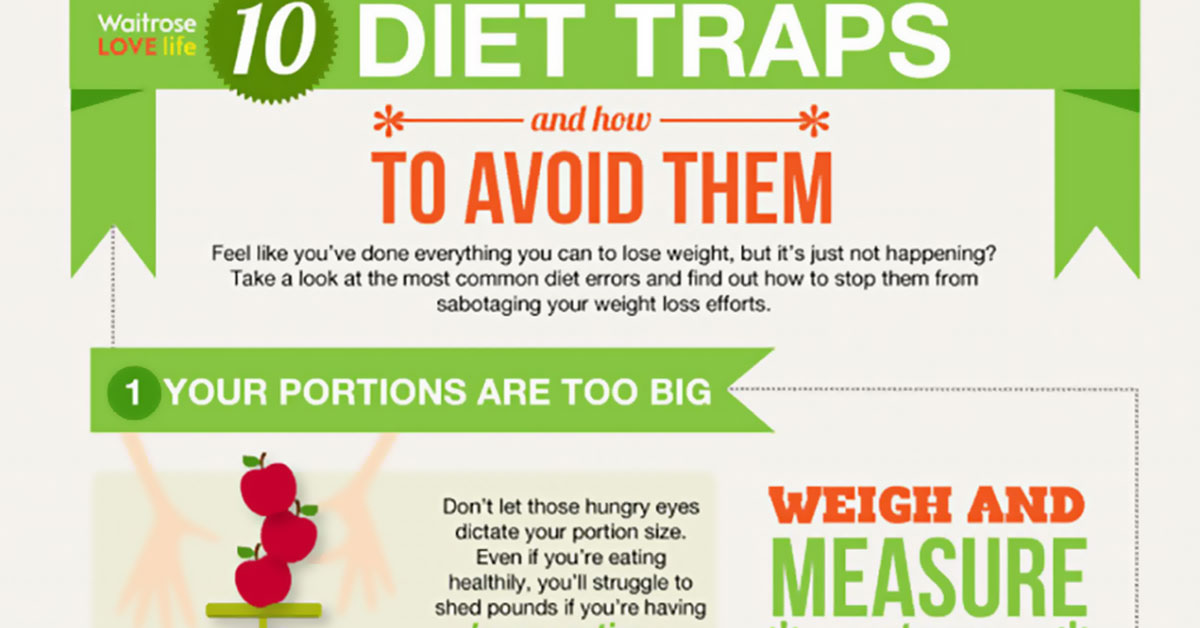 Dieting For Weight Loss Infographic F