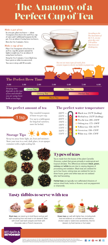 Drinking tea can help improve positivity