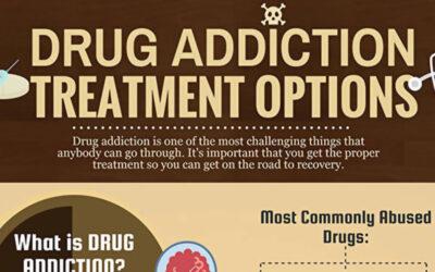 Drug Addiction Treatment Options F