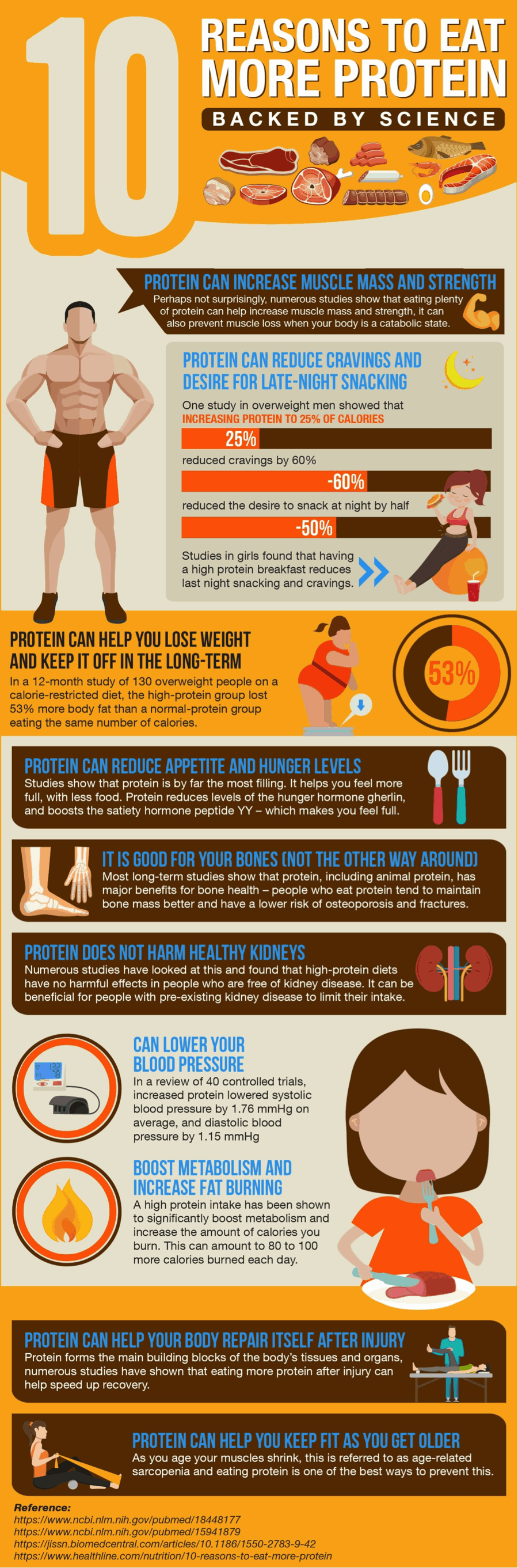 Eat More Protein To Boost Metabolism