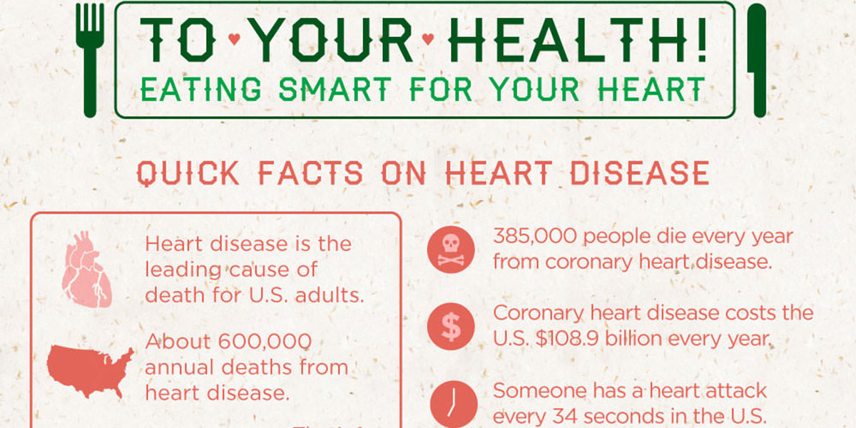 Eating For A Healthy Heart Infographic F