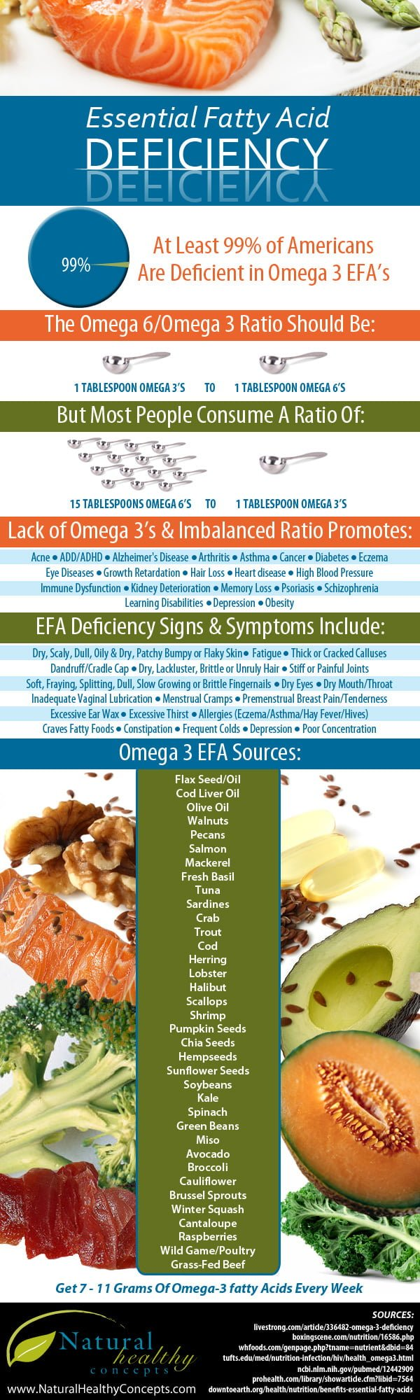 essential-fatty-acid-deficiency-infographic