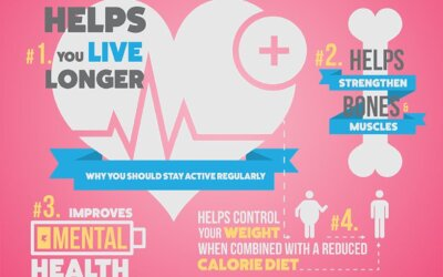 Exercise For Life Infographic