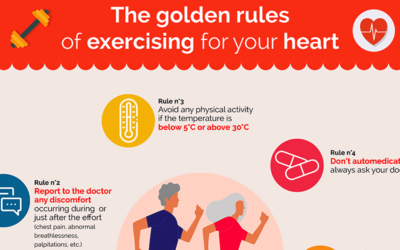 Exercise Reduces Risk Of High Blood Pressure F