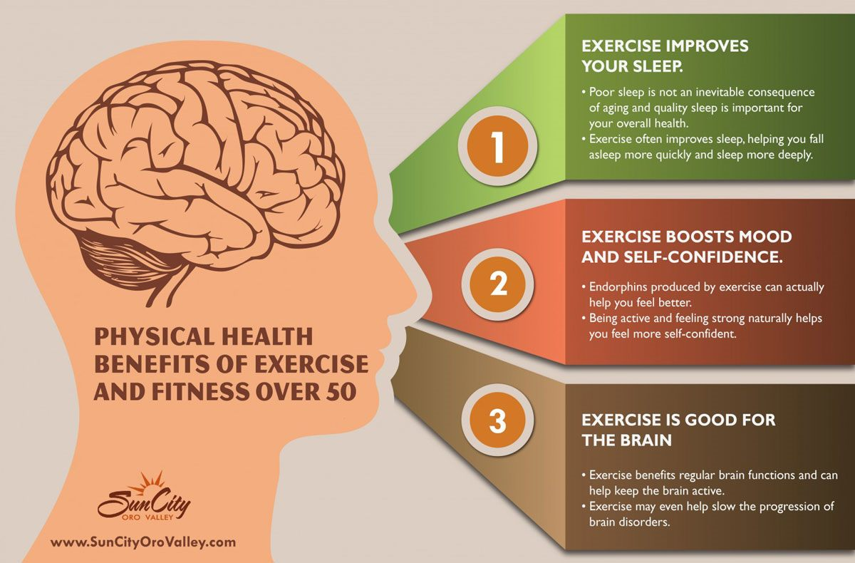 Exercise boosts confidence