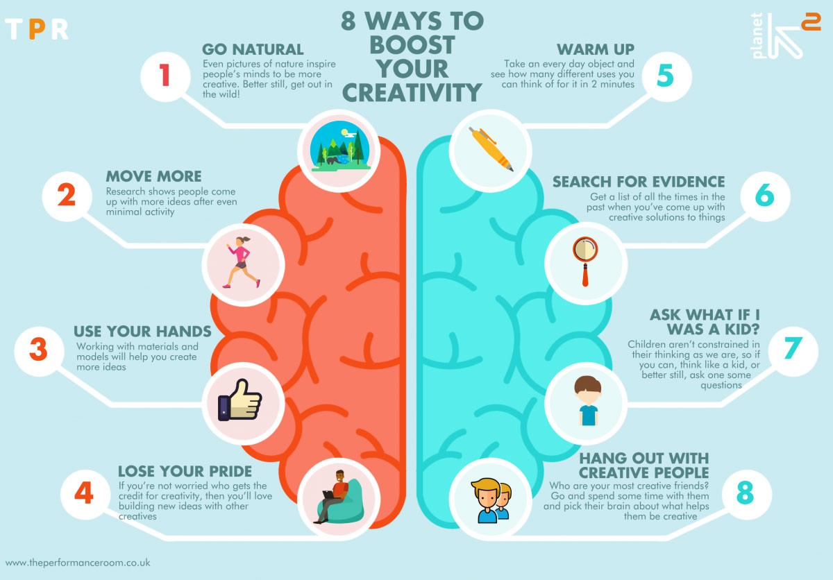 Exercise helps to boost creative thinking