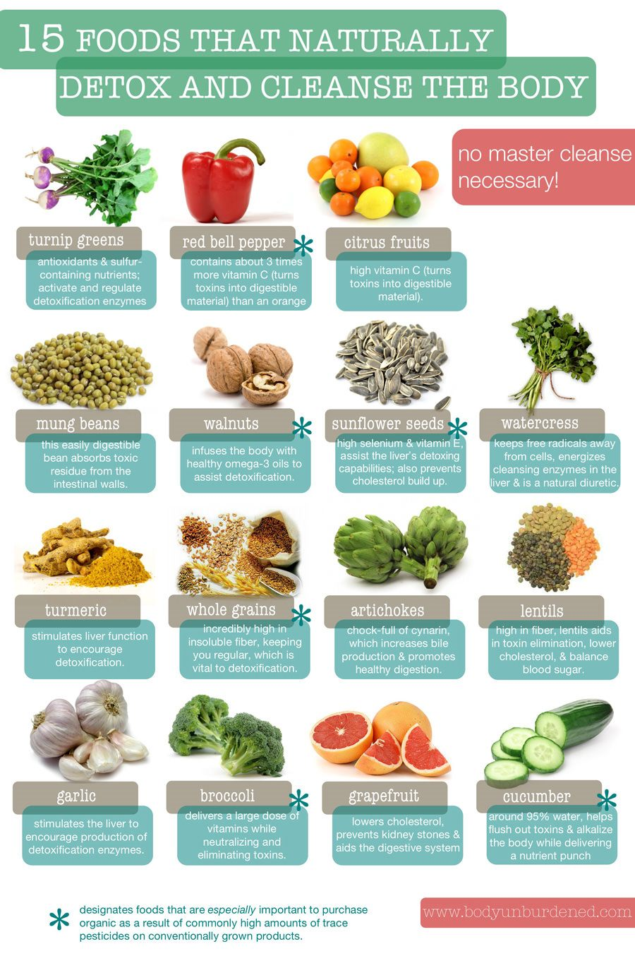 15 Foods That Detox The Body Infographic
