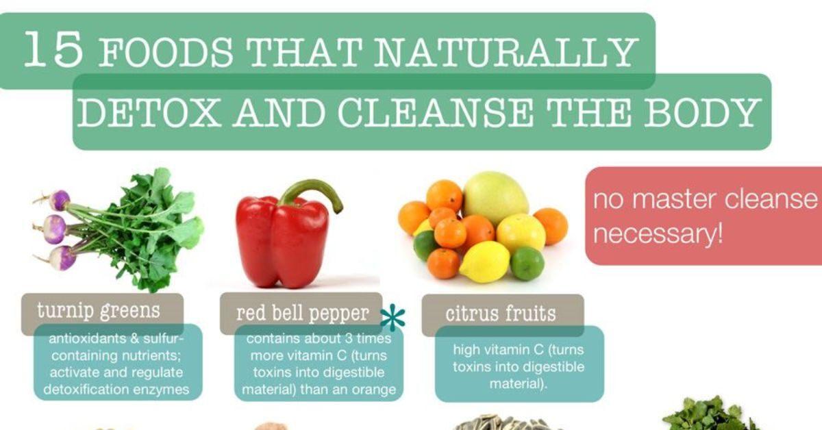 Foods Detox Body Infographic(1)