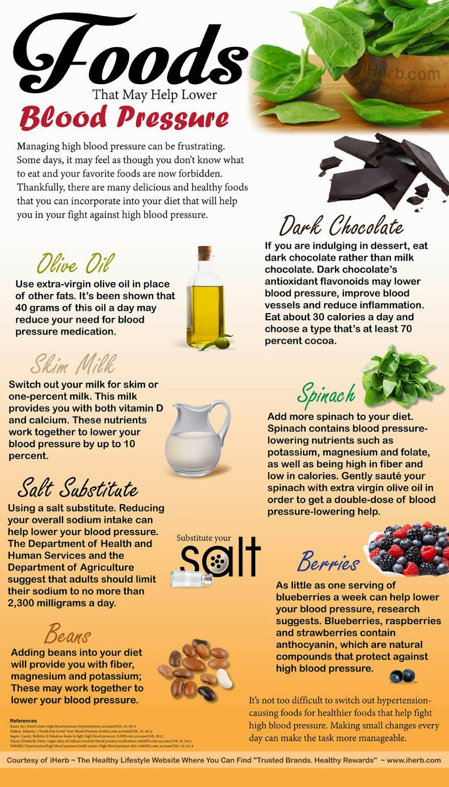 Foods That May Help Lower Blood Pressure Infographic