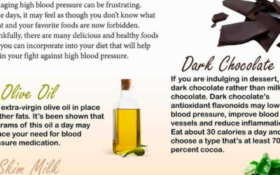 Foods That May Help Lower Blood Pressure