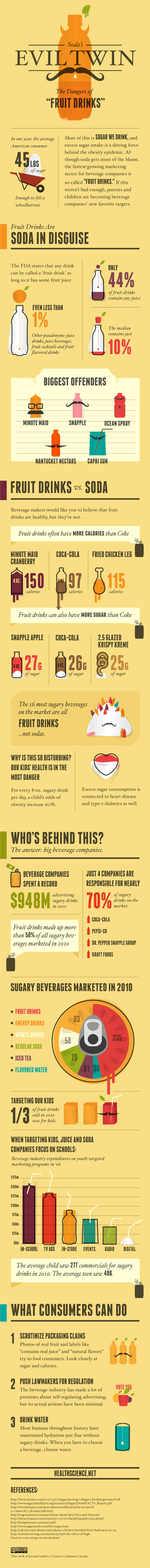 Fruit Drinks Infographic