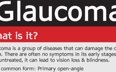 Glaucoma Infographic F
