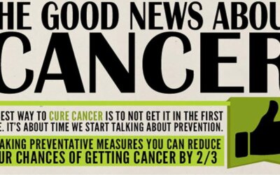 Good News About Cancer Infographic Fb