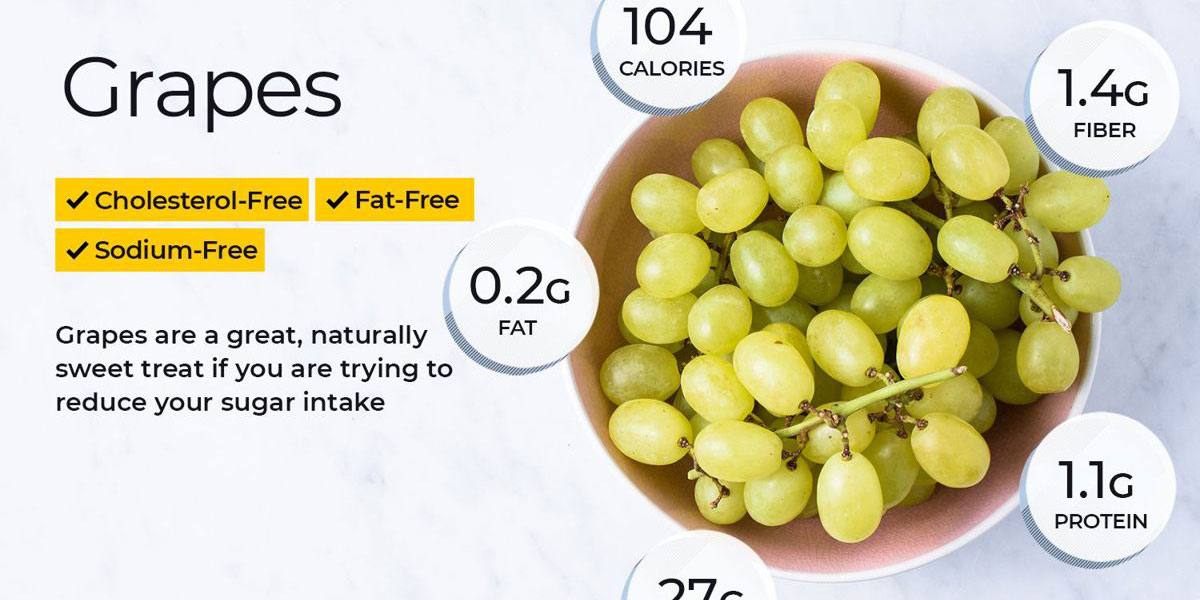 Grapes For Weight Loss 1 F