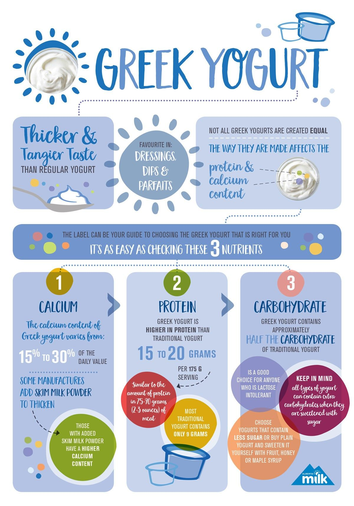Greek yogurt is one of the best foods to help boost physical energy