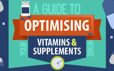 Guide To Optimizing Vitamins F