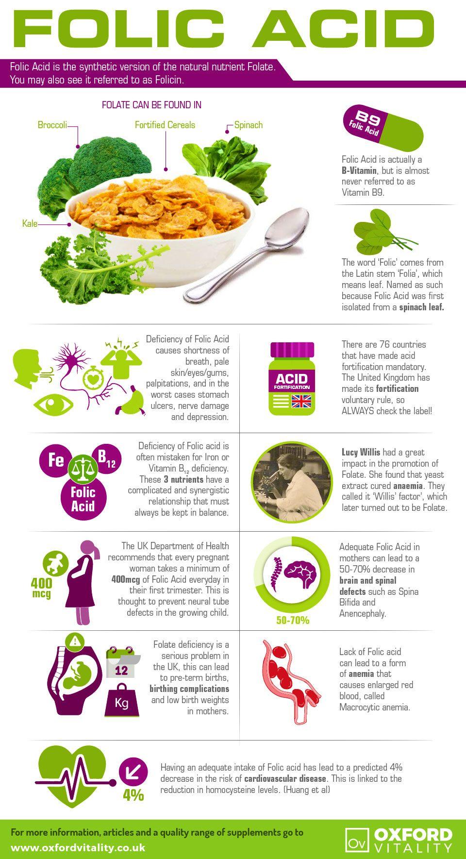 Health Benefits of Folic Acid