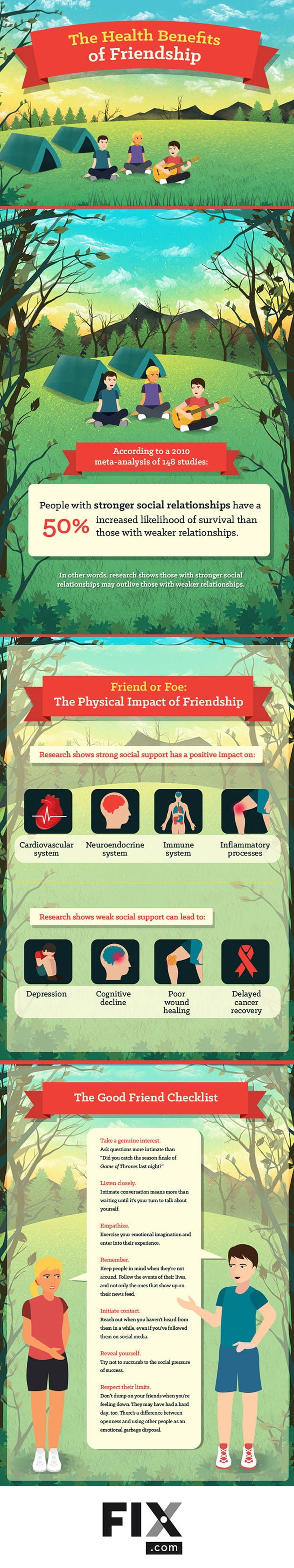 Health Benefits of Friendship Infographic