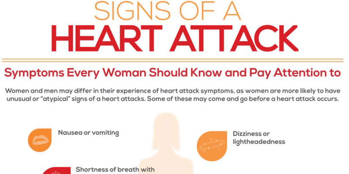 Heart Attack Signs For Women Infographic F