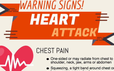 Heart Attack Warning Signs Infographic F
